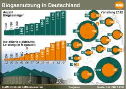 mit den meistverkauften Tonträgern in Deutschland – Wikipedia