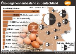 die Anzahl geringfügig Beschäftigter (Minijobber) in Deutschland ...